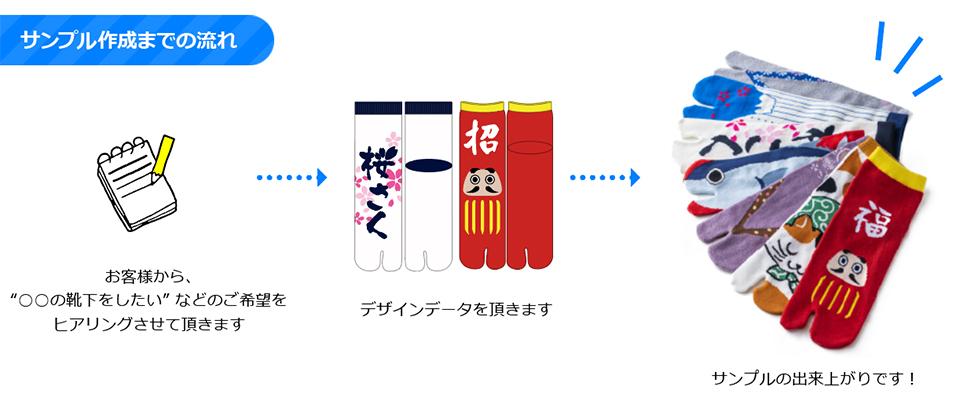 お土産・ギフト用の靴下OEM製作事例