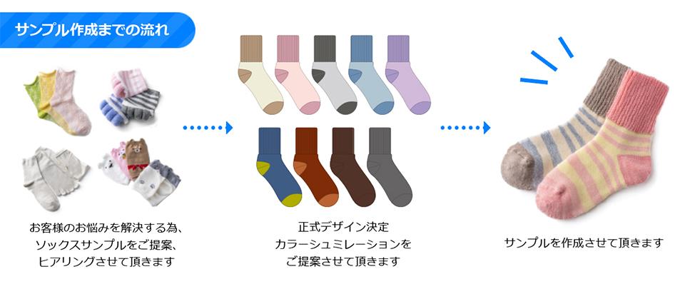 美容・健康業界向け靴下・タイツ・レギンス・OEM・ODM製作事例